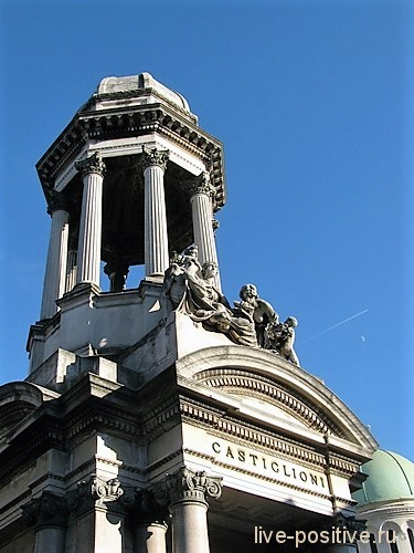 Миланское кладбище Cimitero Monumentale